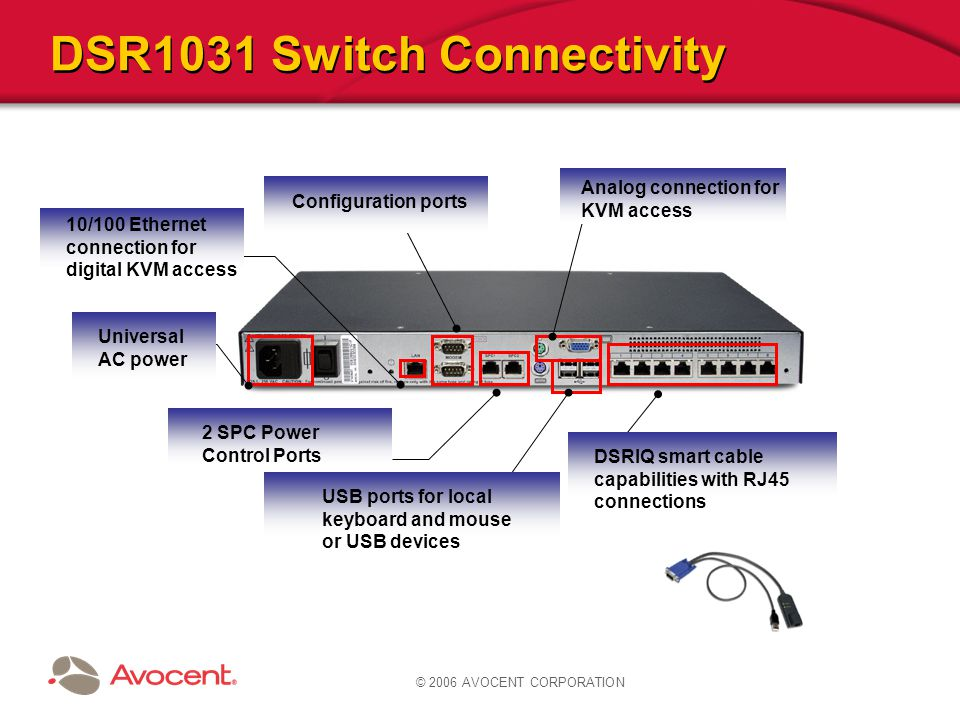 © 2006 AVOCENT CORPORATION DSR1031 Switch Connectivity DSRIQ smart cable capabilities with RJ45 connections Universal AC power Analog connection for KVM access 10/100 Ethernet connection for digital KVM access 2 SPC Power Control Ports Configuration ports USB ports for local keyboard and mouse or USB devices