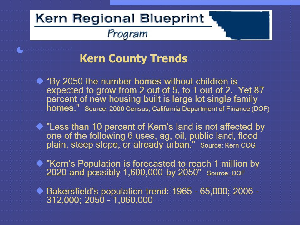 "Kern County Trends  ""By 2050 the number homes without children is expected to grow from 2 out of 5, to 1 out of 2. Yet 87 percent of new housing buil"