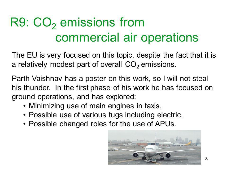 R9: CO 2 emissions from commercial air operations The EU is very focused on this topic, despite the fact that it is a relatively modest part of overall CO 2 emissions.