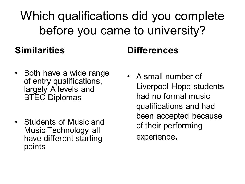 Which qualifications did you complete before you came to university.