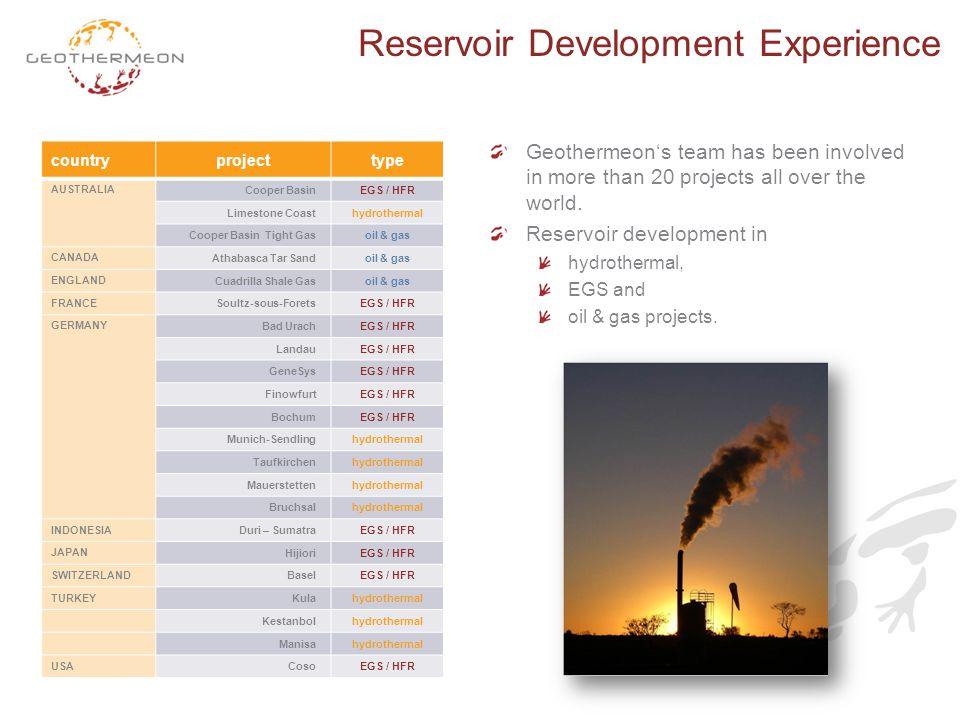 countryprojecttype AUSTRALIA Cooper BasinEGS / HFR Limestone Coasthydrothermal Cooper Basin Tight Gasoil & gas CANADA Athabasca Tar Sandoil & gas ENGL
