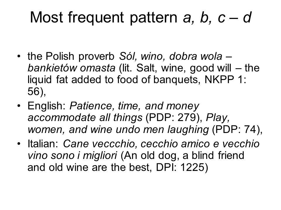 Most frequent pattern a, b, c – d the Polish proverb Sól, wino, dobra wola – bankietów omasta (lit.
