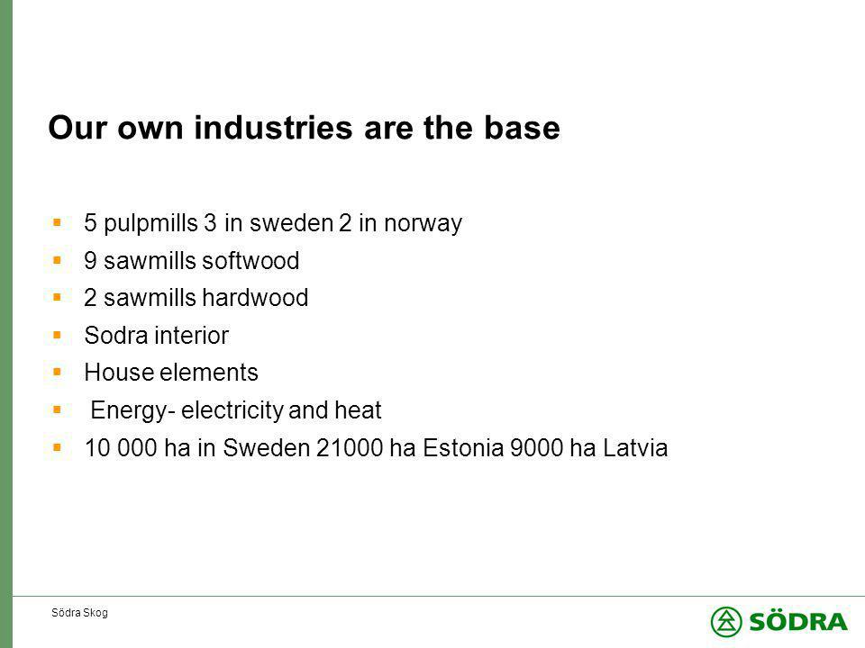 Södra Skog Our own industries are the base  5 pulpmills 3 in sweden 2 in norway  9 sawmills softwood  2 sawmills hardwood  Sodra interior  House elements  Energy- electricity and heat  10 000 ha in Sweden 21000 ha Estonia 9000 ha Latvia