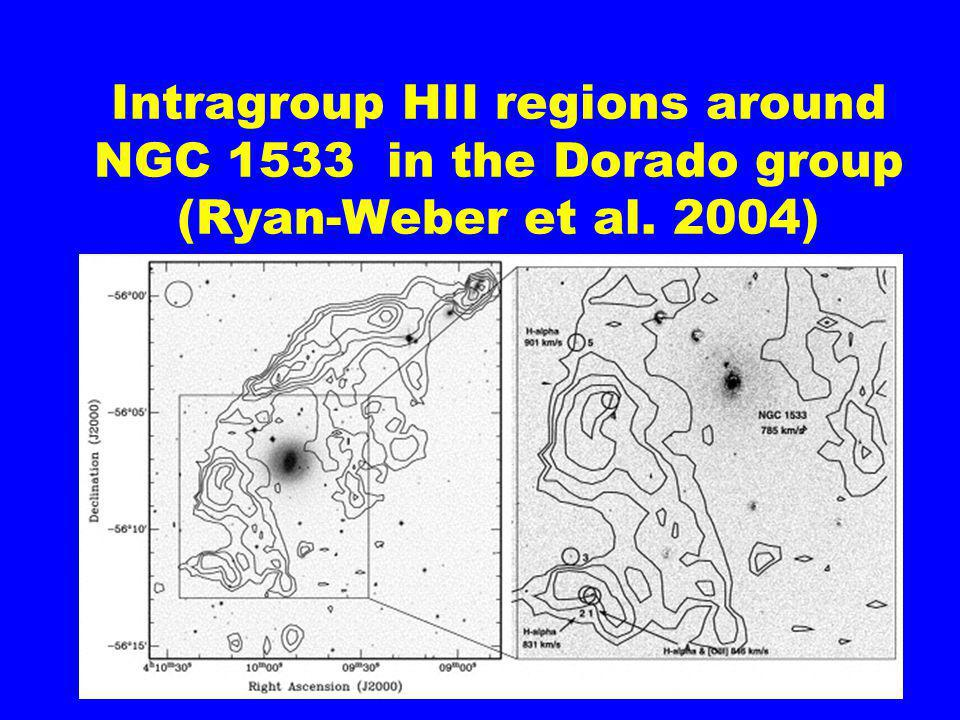 Intragroup HII regions around NGC 1533 in the Dorado group (Ryan-Weber et al. 2004)