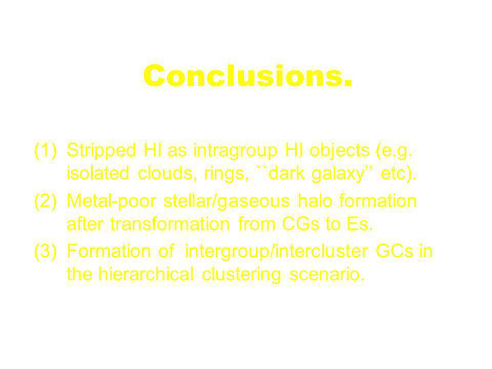 Conclusions. (1)Stripped HI as intragroup HI objects (e.g.