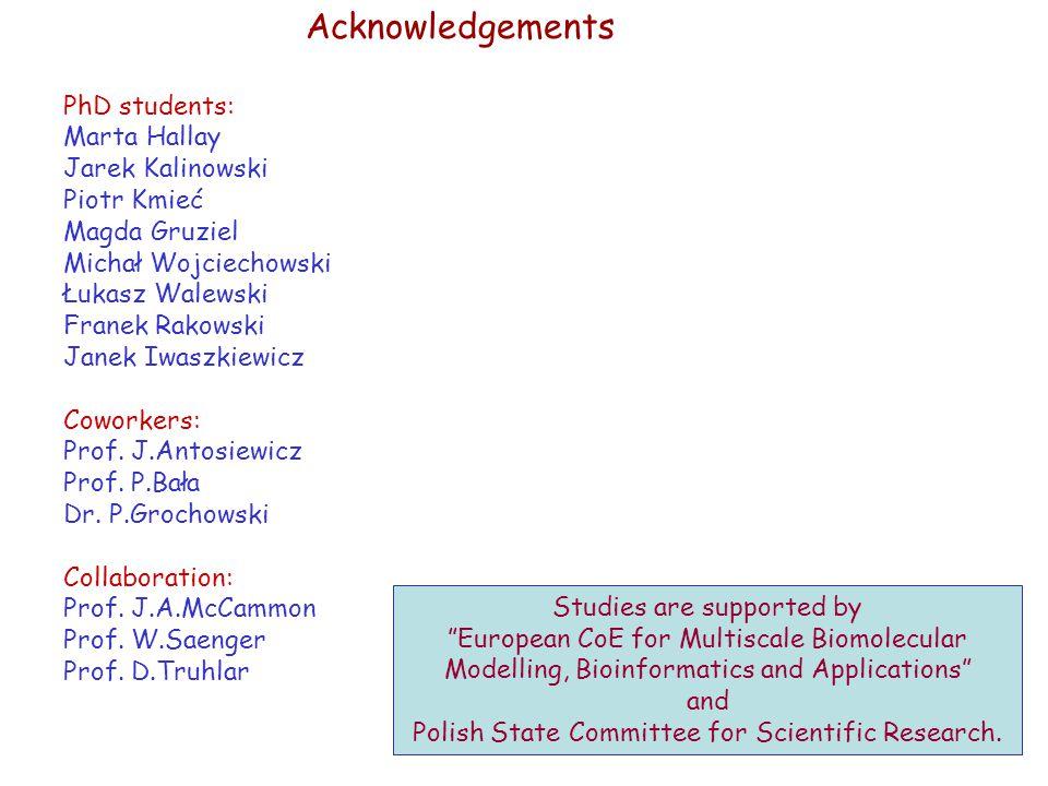 Acknowledgements PhD students: Marta Hallay Jarek Kalinowski Piotr Kmieć Magda Gruziel Michał Wojciechowski Łukasz Walewski Franek Rakowski Janek Iwaszkiewicz Coworkers: Prof.