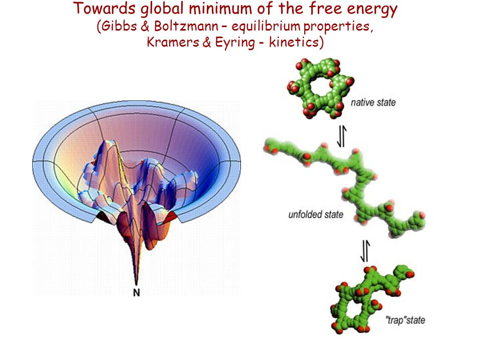 Towards global minimum of the free energy (Gibbs & Boltzmann – equilibrium properties, Kramers & Eyring - kinetics)