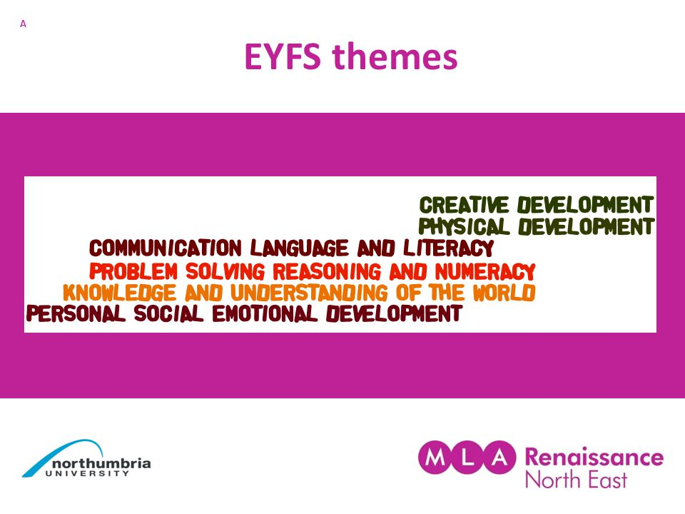 EYFS themes A