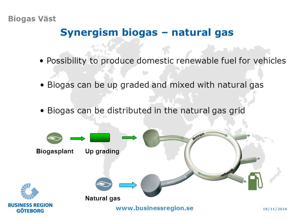 18/11/2014 www.businessregion.se Biogas Väst Synergism biogas – natural gas BiogasplantUp grading Natural gas - Possibility to produce domestic renewable fuel for vehicles Biogas can be up graded and mixed with natural gas Biogas can be distributed in the natural gas grid