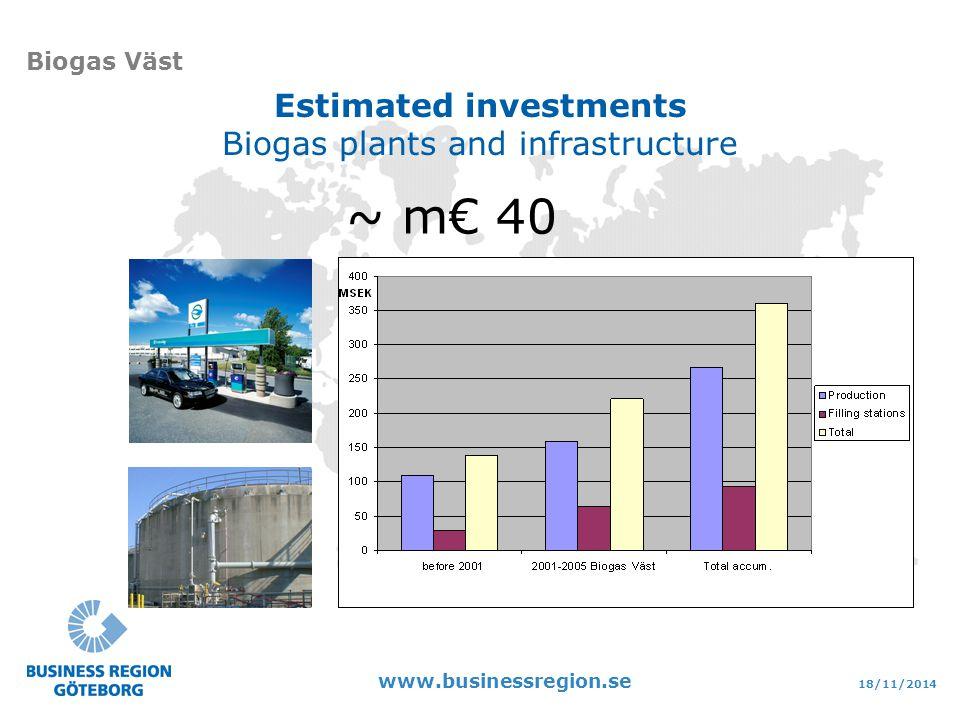 18/11/2014 www.businessregion.se Biogas Väst Estimated investments Biogas plants and infrastructure ~ m€ 40
