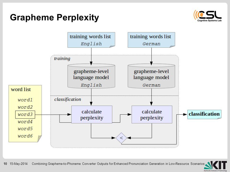 1015-May-2014 Grapheme Perplexity Combining Grapheme-to-Phoneme Converter Outputs for Enhanced Pronunciation Generation in Low-Resource Scenarios