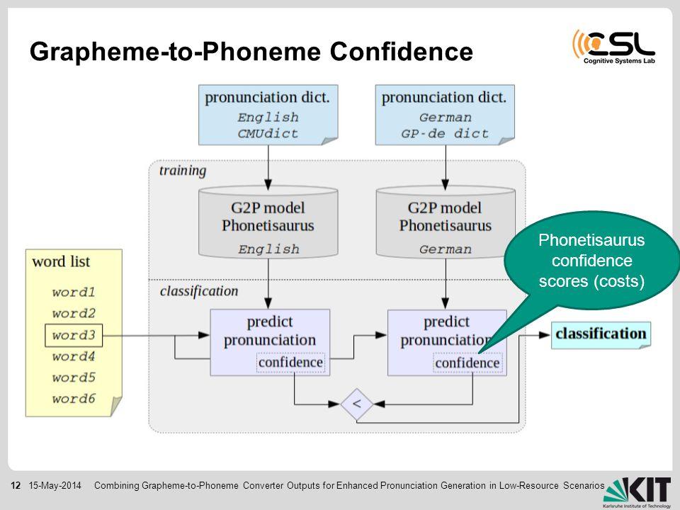 1215-May-2014 Grapheme-to-Phoneme Confidence Combining Grapheme-to-Phoneme Converter Outputs for Enhanced Pronunciation Generation in Low-Resource Scenarios Phonetisaurus confidence scores (costs)