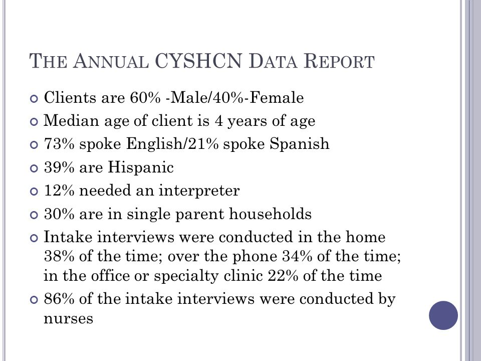 T HE A NNUAL CYSHCN D ATA R EPORT Clients are 60% -Male/40%-Female Median age of client is 4 years of age 73% spoke English/21% spoke Spanish 39% are Hispanic 12% needed an interpreter 30% are in single parent households Intake interviews were conducted in the home 38% of the time; over the phone 34% of the time; in the office or specialty clinic 22% of the time 86% of the intake interviews were conducted by nurses