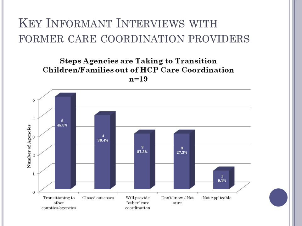 K EY I NFORMANT I NTERVIEWS WITH FORMER CARE COORDINATION PROVIDERS