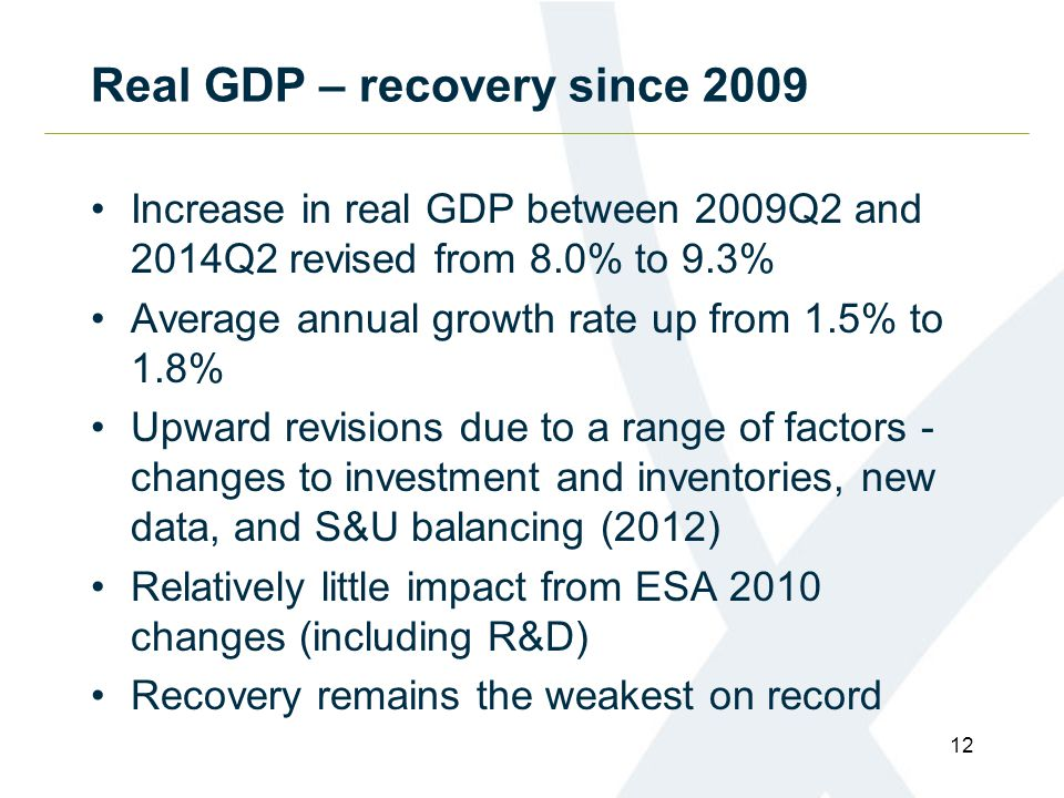 Real GDP – recovery since 2009 Increase in real GDP between 2009Q2 and 2014Q2 revised from 8.0% to 9.3% Average annual growth rate up from 1.5% to 1.8% Upward revisions due to a range of factors - changes to investment and inventories, new data, and S&U balancing (2012) Relatively little impact from ESA 2010 changes (including R&D) Recovery remains the weakest on record 12