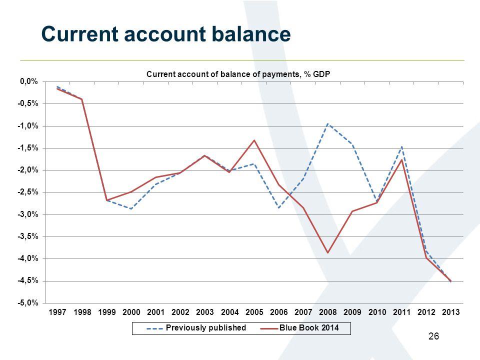 Current account balance 26