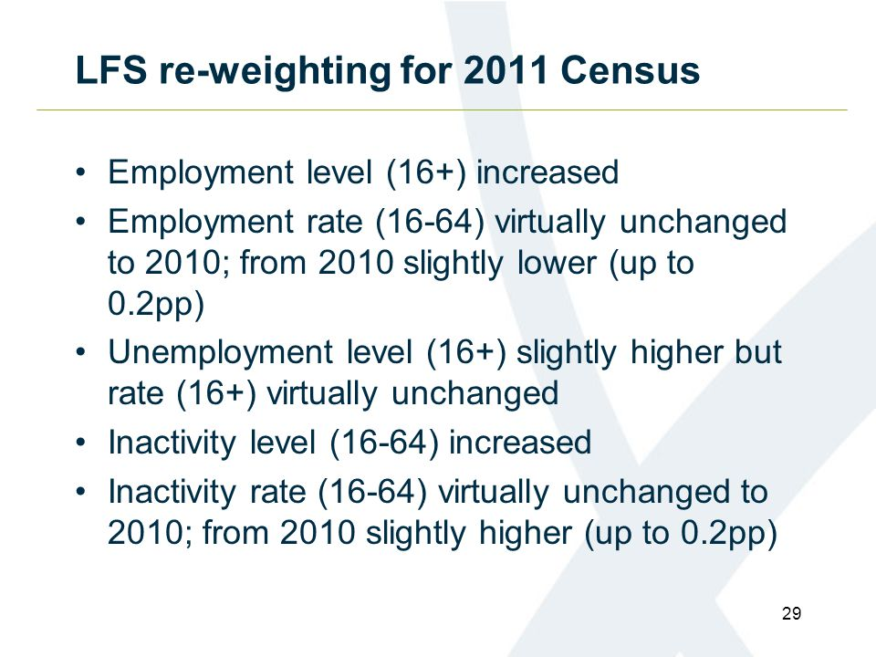 LFS re-weighting for 2011 Census Employment level (16+) increased Employment rate (16-64) virtually unchanged to 2010; from 2010 slightly lower (up to 0.2pp) Unemployment level (16+) slightly higher but rate (16+) virtually unchanged Inactivity level (16-64) increased Inactivity rate (16-64) virtually unchanged to 2010; from 2010 slightly higher (up to 0.2pp) 29