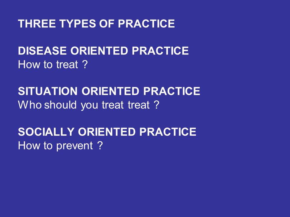THREE TYPES OF PRACTICE DISEASE ORIENTED PRACTICE How to treat .