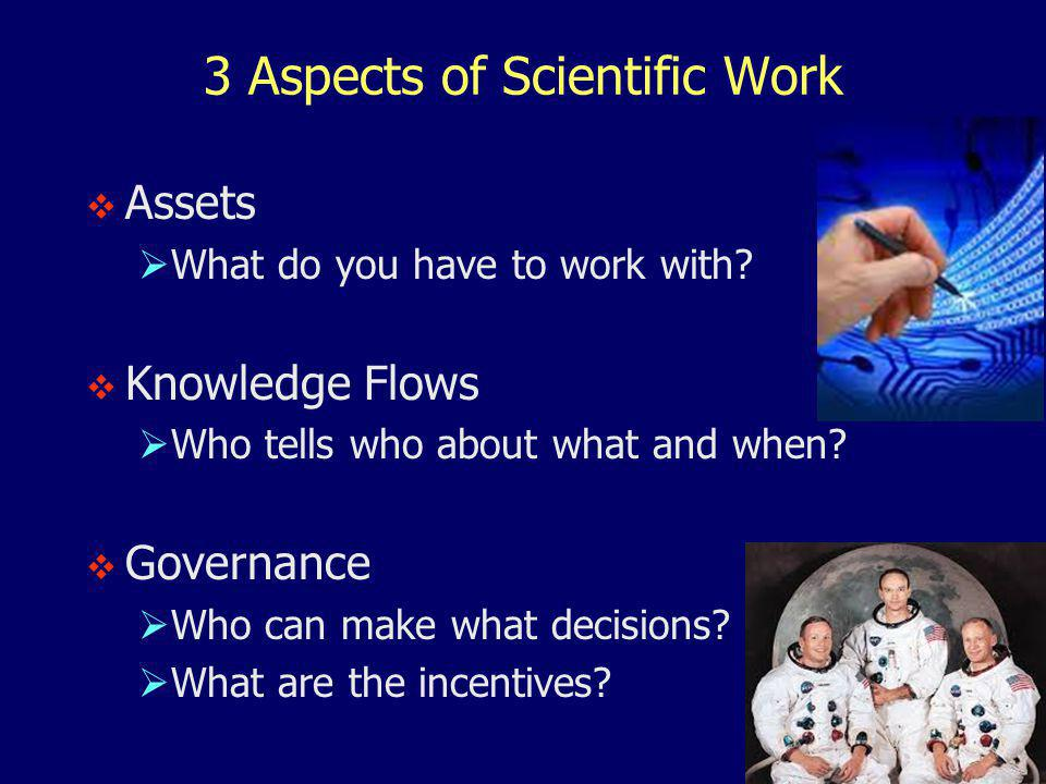 3 Aspects of Scientific Work  Assets  What do you have to work with.