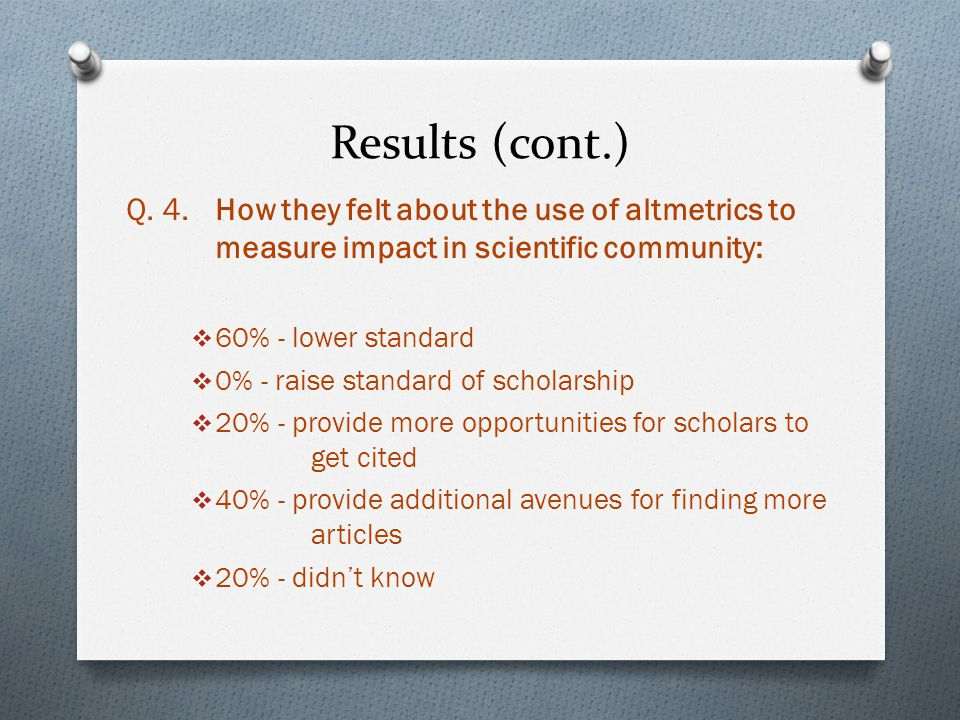 Results (cont.) Q. 4.How they felt about the use of altmetrics to measure impact in scientific community:  60% - lower standard  0% - raise standard