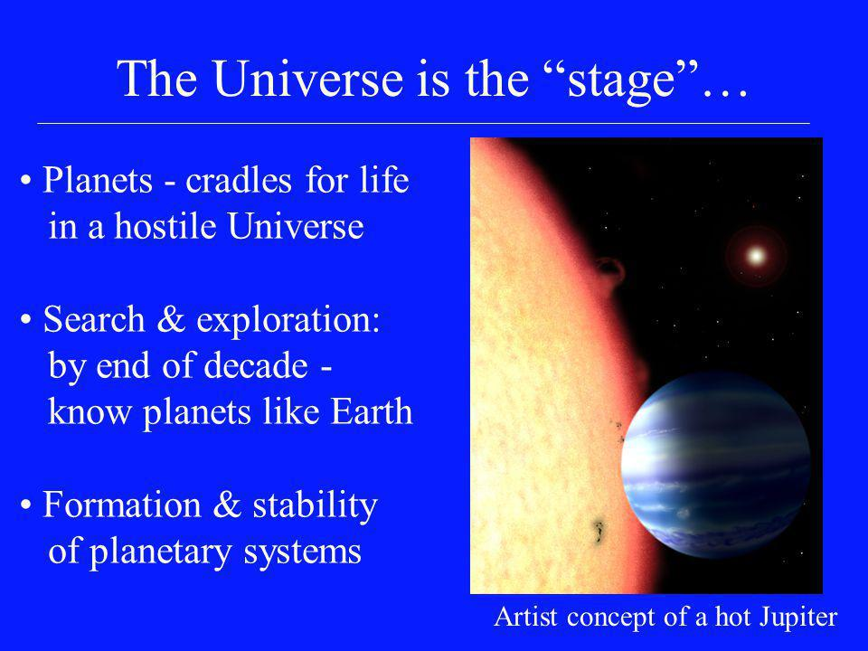 "The Universe is the ""stage""… Planets - cradles for life in a hostile Universe Search & exploration: by end of decade - know planets like Earth Formati"