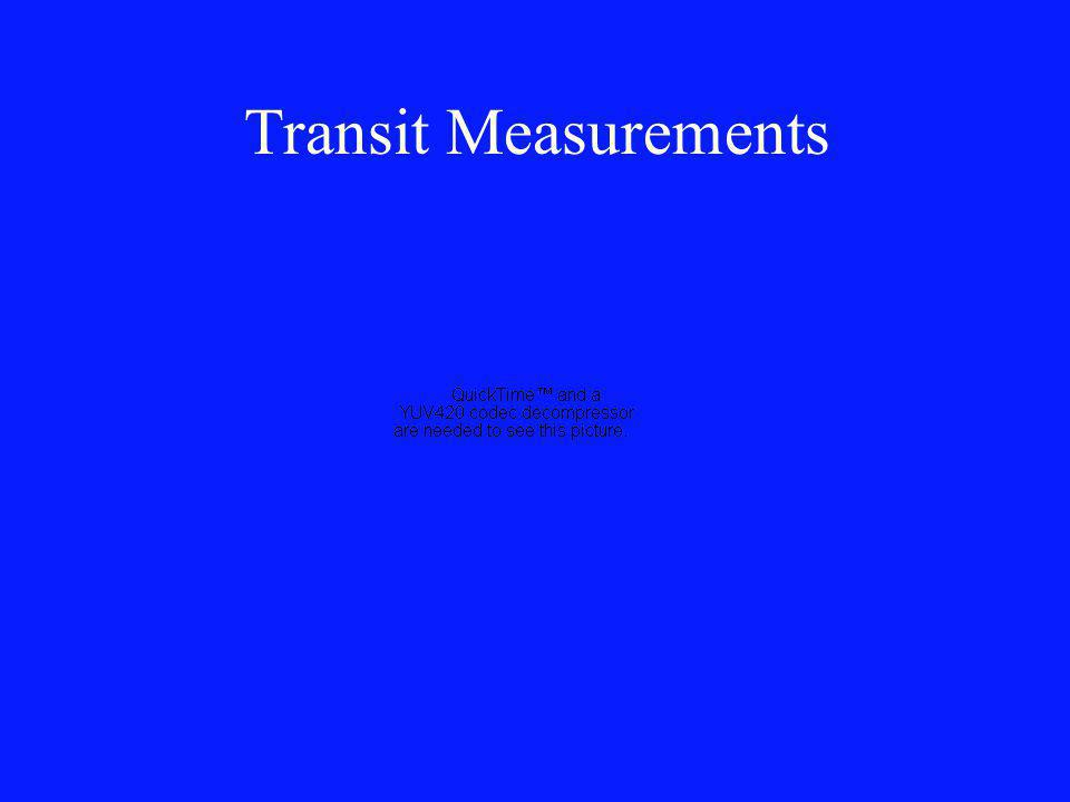 Transit Measurements