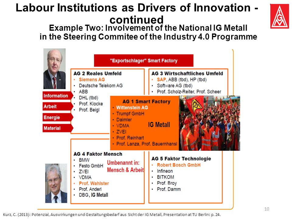 Example Two: Involvement of the National IG Metall in the Steering Commitee of the Industry 4.0 Programme 10 Kurz, C.