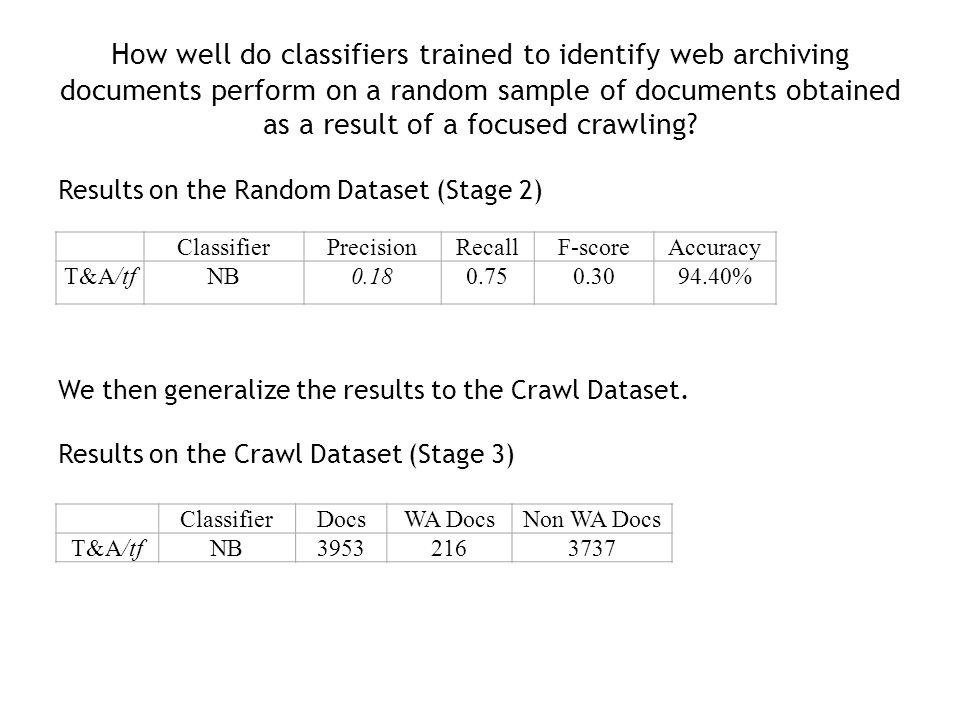 How well do classifiers trained to identify web archiving documents perform on a random sample of documents obtained as a result of a focused crawling