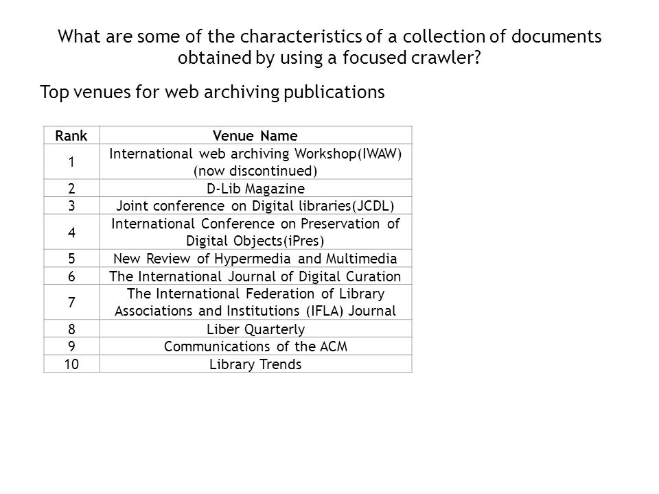 What are some of the characteristics of a collection of documents obtained by using a focused crawler? Top venues for web archiving publications RankV