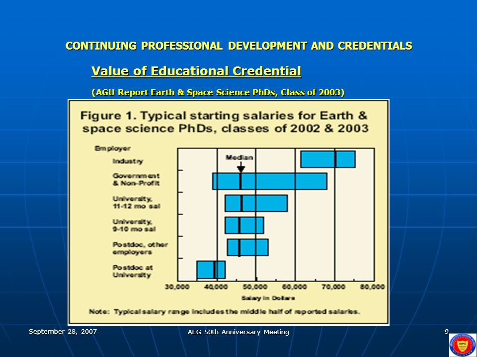 September 28, 2007 AEG 50th Anniversary Meeting 9 CONTINUING PROFESSIONAL DEVELOPMENT AND CREDENTIALS Value of Educational Credential (AGU Report Eart