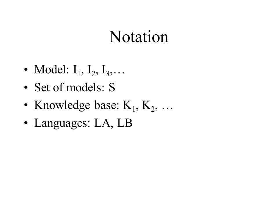 Notation Model: I 1, I 2, I 3,… Set of models: S Knowledge base: K 1, K 2, … Languages: LA, LB