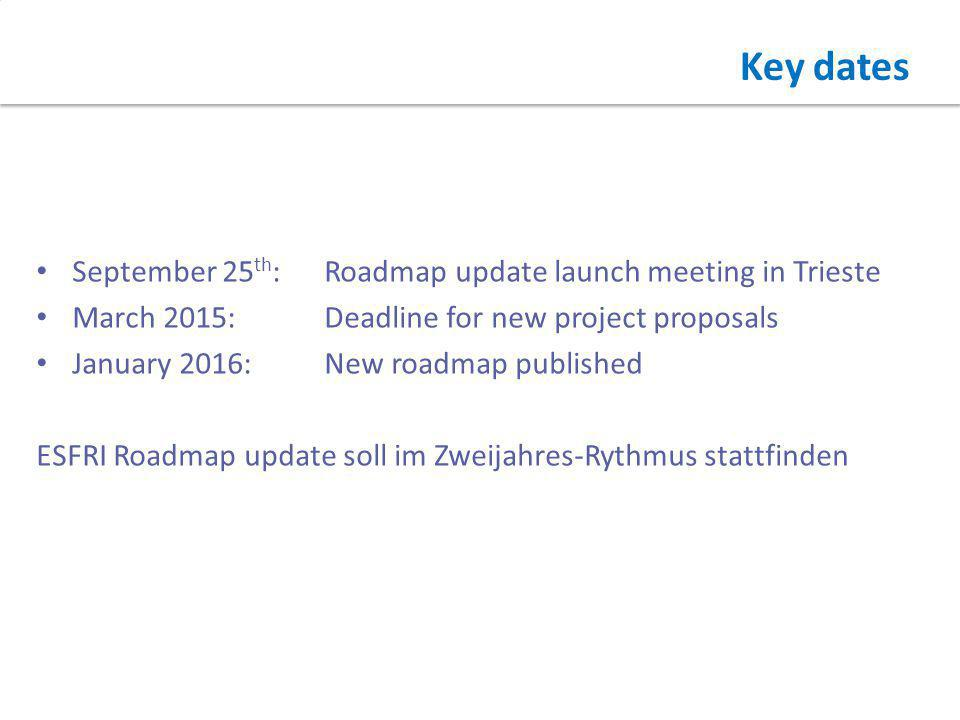 September 25 th : Roadmap update launch meeting in Trieste March 2015:Deadline for new project proposals January 2016: New roadmap published ESFRI Roadmap update soll im Zweijahres-Rythmus stattfinden Key dates