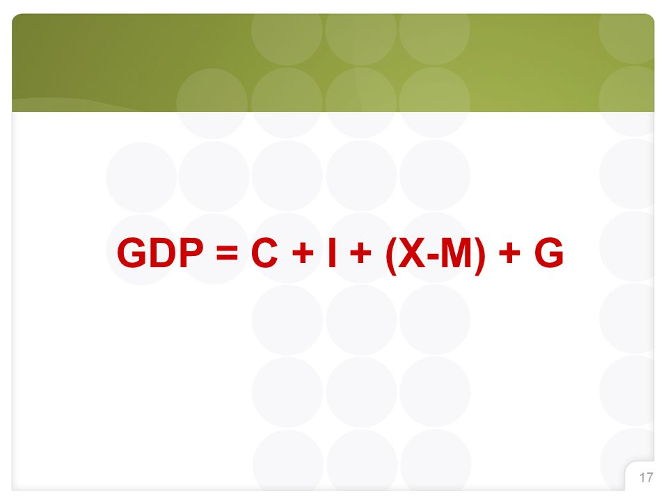 17 GDP = C + I + (X-M) + G