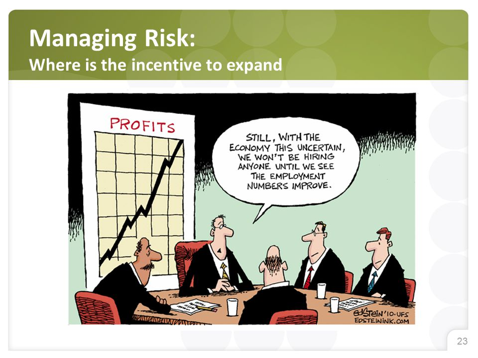 23 Managing Risk: Where is the incentive to expand