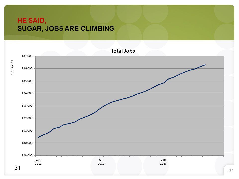 31 HE SAID, SUGAR, JOBS ARE CLIMBING thousands