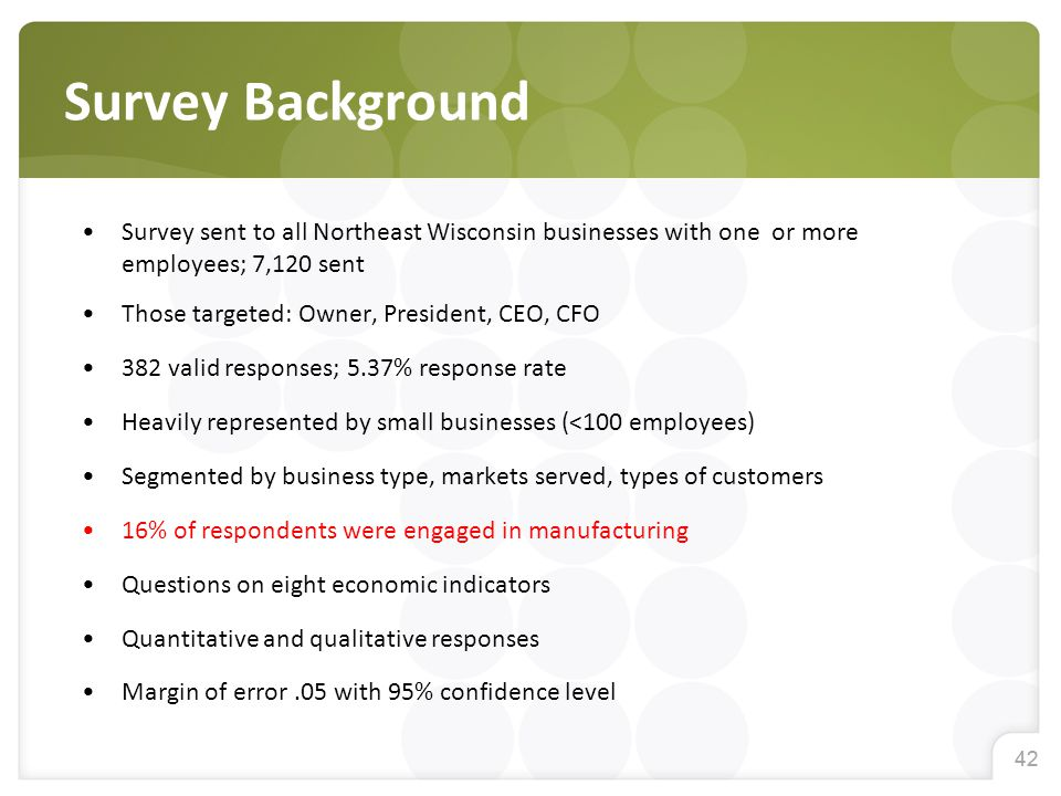 42 Survey Background Survey sent to all Northeast Wisconsin businesses with one or more employees; 7,120 sent Those targeted: Owner, President, CEO, C