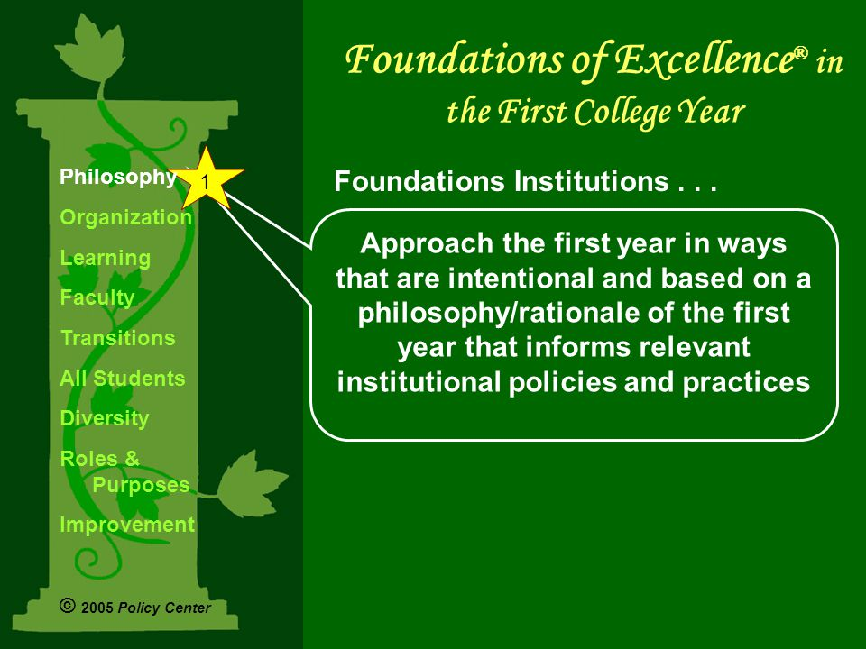 Approach the first year in ways that are intentional and based on a philosophy/rationale of the first year that informs relevant institutional policies and practices 1 Foundations Institutions...