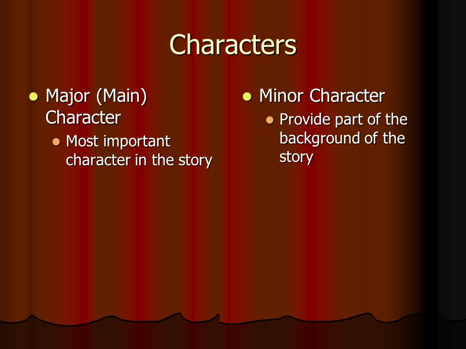 Characters Characters Characters People, animals, or imaginary creatures who take part in the action of a story. People, animals, or imaginary creatur
