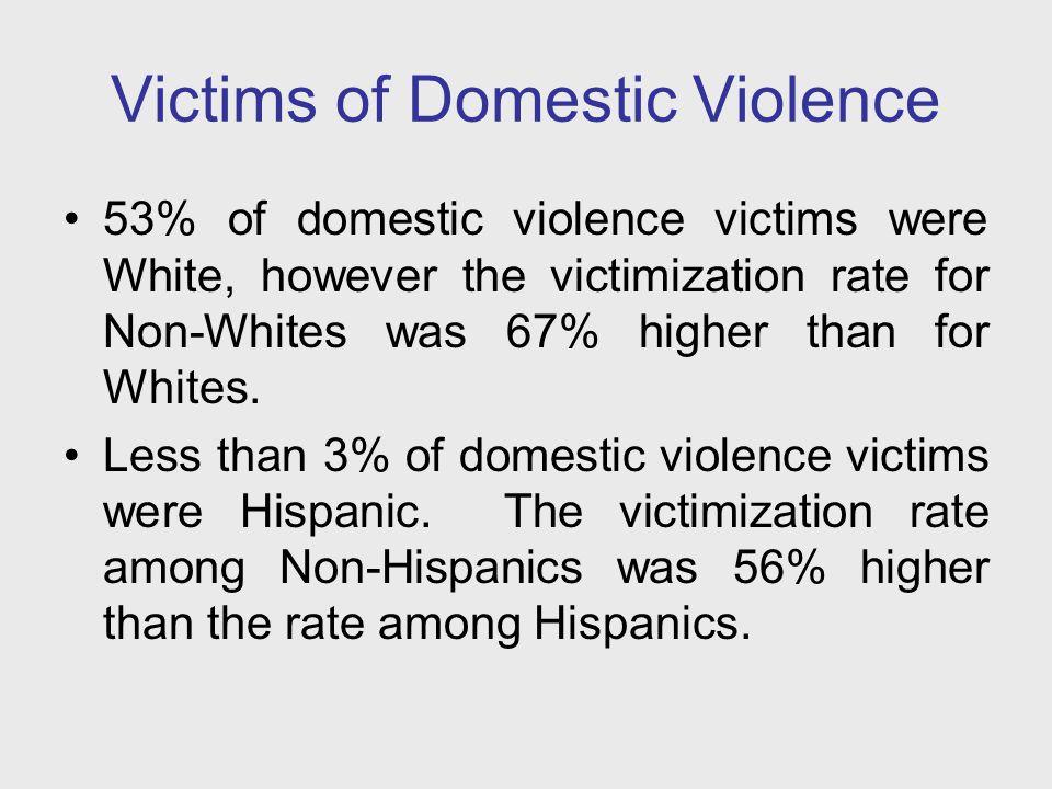 Ex-Spouse Violence Rate