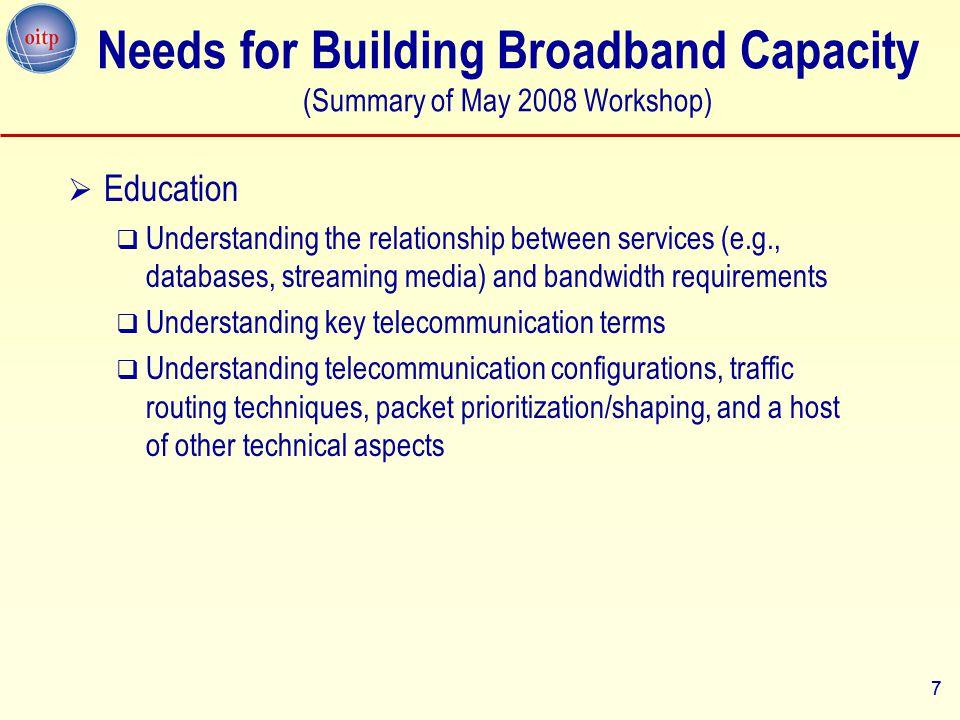 18 The Broadband Landscape: Where Are We.