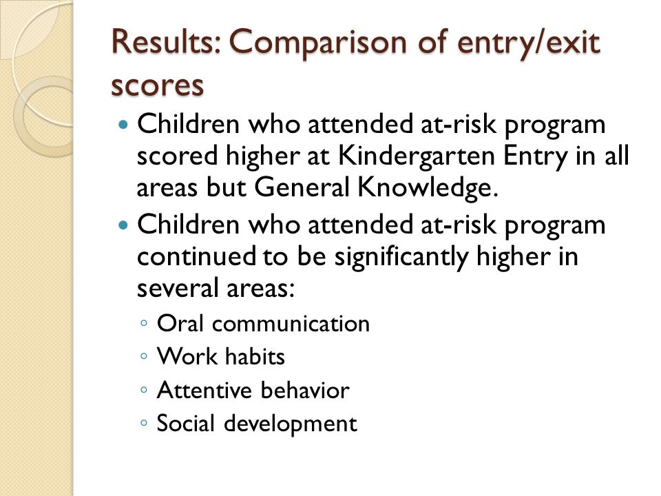 Results: Comparison of entry/exit scores Children who attended at-risk program scored higher at Kindergarten Entry in all areas but General Knowledge.