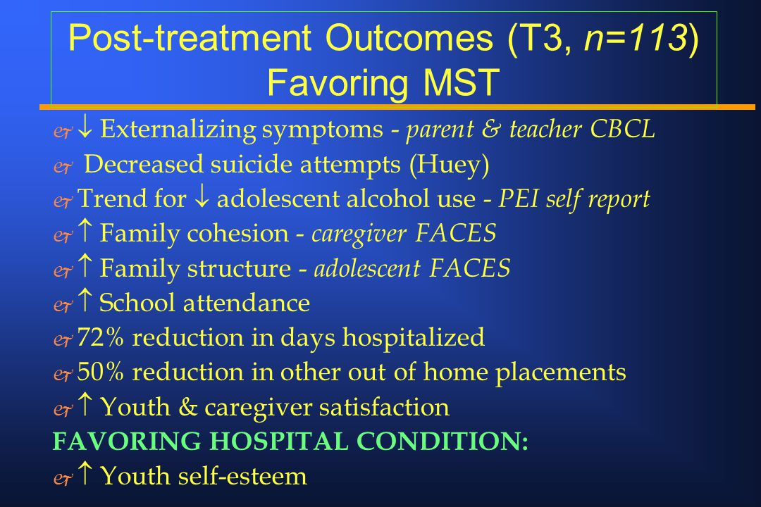 Post-treatment Outcomes (T3, n=113) Favoring MST j  Externalizing symptoms - parent & teacher CBCL j Decreased suicide attempts (Huey) j Trend for  adolescent alcohol use - PEI self report j  Family cohesion - caregiver FACES j  Family structure - adolescent FACES j  School attendance j 72% reduction in days hospitalized j 50% reduction in other out of home placements j  Youth & caregiver satisfaction FAVORING HOSPITAL CONDITION: j  Youth self-esteem