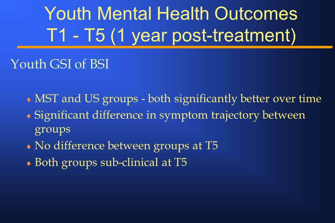 Youth Mental Health Outcomes T1 - T5 (1 year post-treatment) Youth GSI of BSI  MST and US groups - both significantly better over time  Significant difference in symptom trajectory between groups  No difference between groups at T5  Both groups sub-clinical at T5