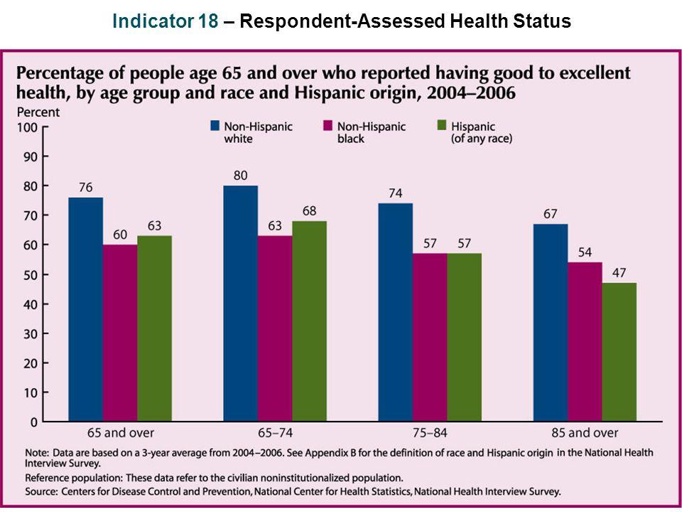 Indicator 18 – Respondent-Assessed Health Status