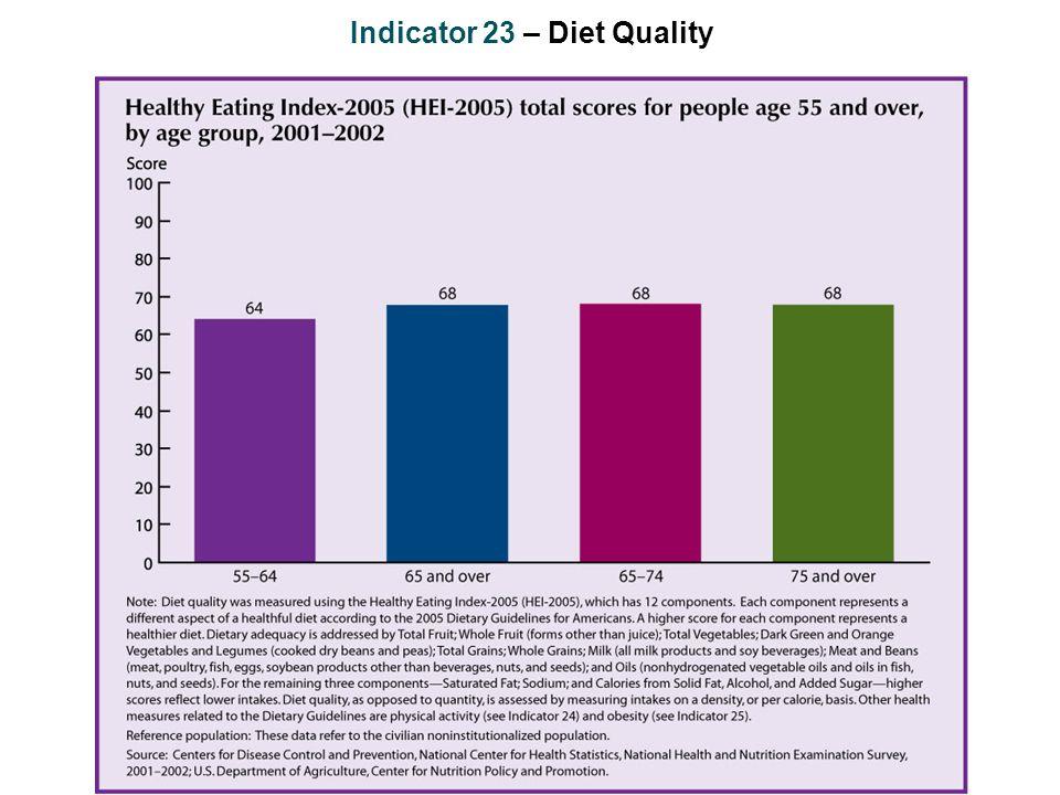 Indicator 23 – Diet Quality
