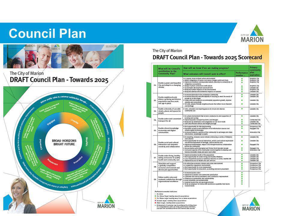 Council Plan
