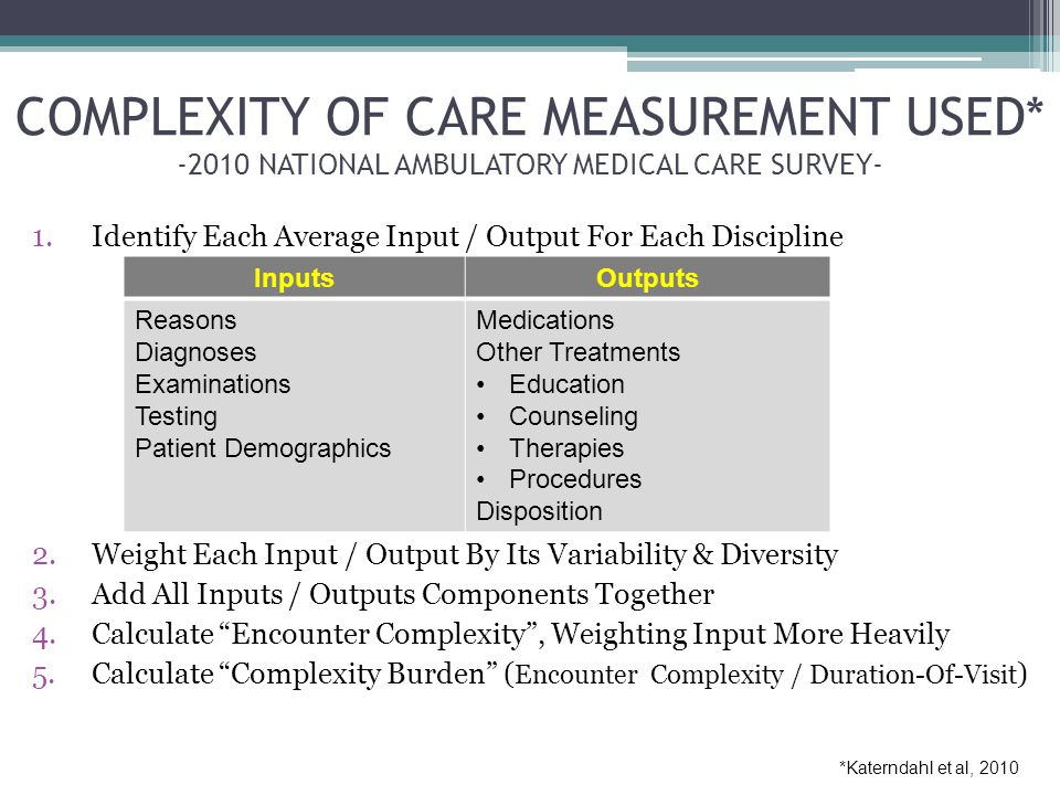 COMPLEXITY OF CARE MEASUREMENT USED* -2010 NATIONAL AMBULATORY MEDICAL CARE SURVEY- 1.Identify Each Average Input / Output For Each Discipline 2.Weight Each Input / Output By Its Variability & Diversity 3.Add All Inputs / Outputs Components Together 4.Calculate Encounter Complexity , Weighting Input More Heavily 5.Calculate Complexity Burden ( Encounter Complexity / Duration-Of-Visit ) *Katerndahl et al, 2010 InputsOutputs Reasons Diagnoses Examinations Testing Patient Demographics Medications Other Treatments Education Counseling Therapies Procedures Disposition