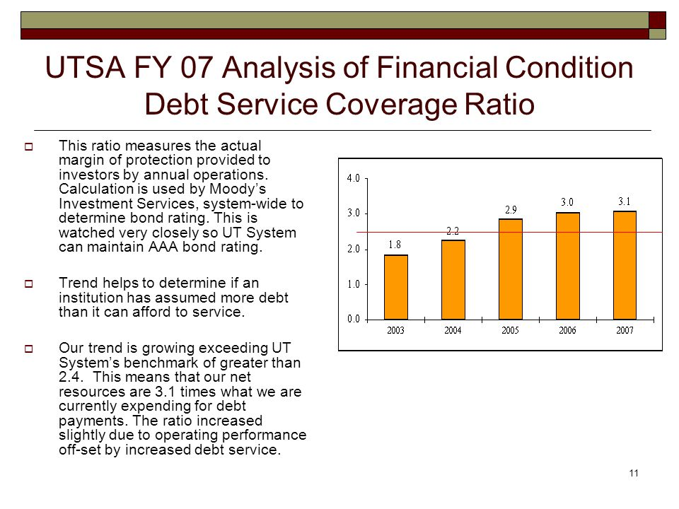 11 UTSA FY 07 Analysis of Financial Condition Debt Service Coverage Ratio  This ratio measures the actual margin of protection provided to investors by annual operations.