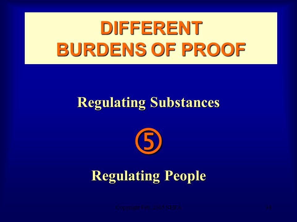 Copyright Feb. 2005 NHFA38 DIFFERENT BURDENS OF PROOF Regulating Substances  Regulating People