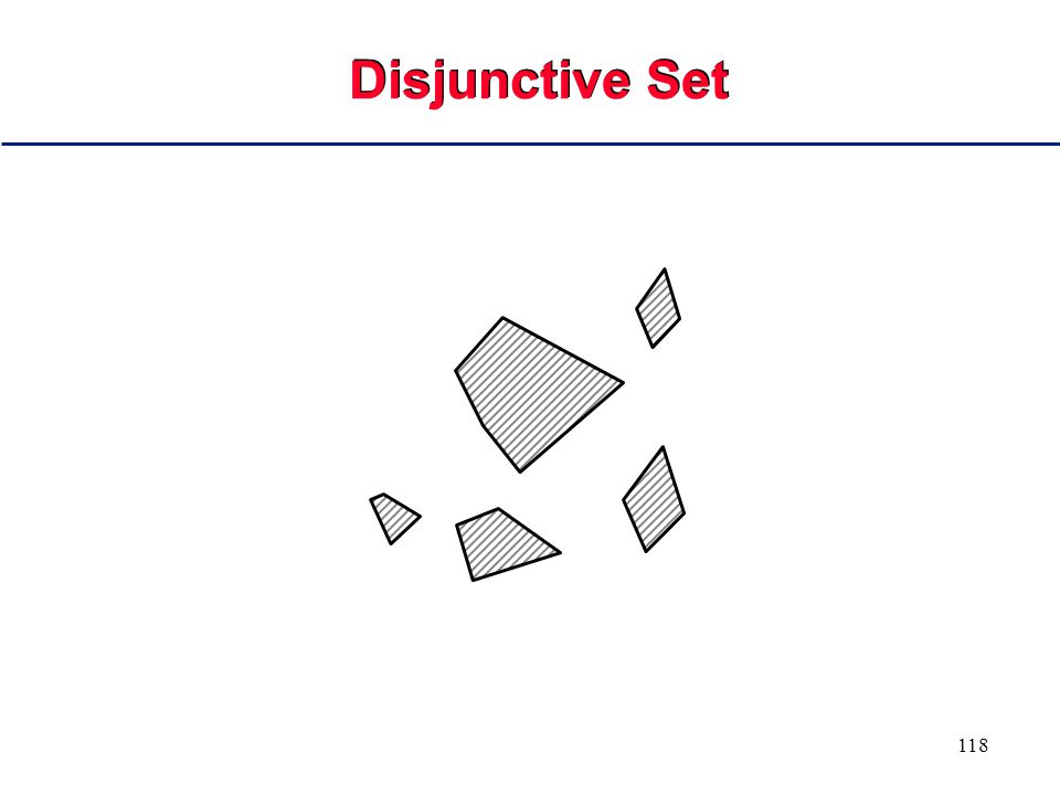117 Disjunctive Linear Programming An extension of Mixed Integer Programming A union of polyhedral sets (feasible regions) is called a disjunctive set.